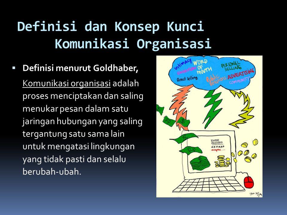 Definisi dan Konsep Kunci Komunikasi Organisasi
