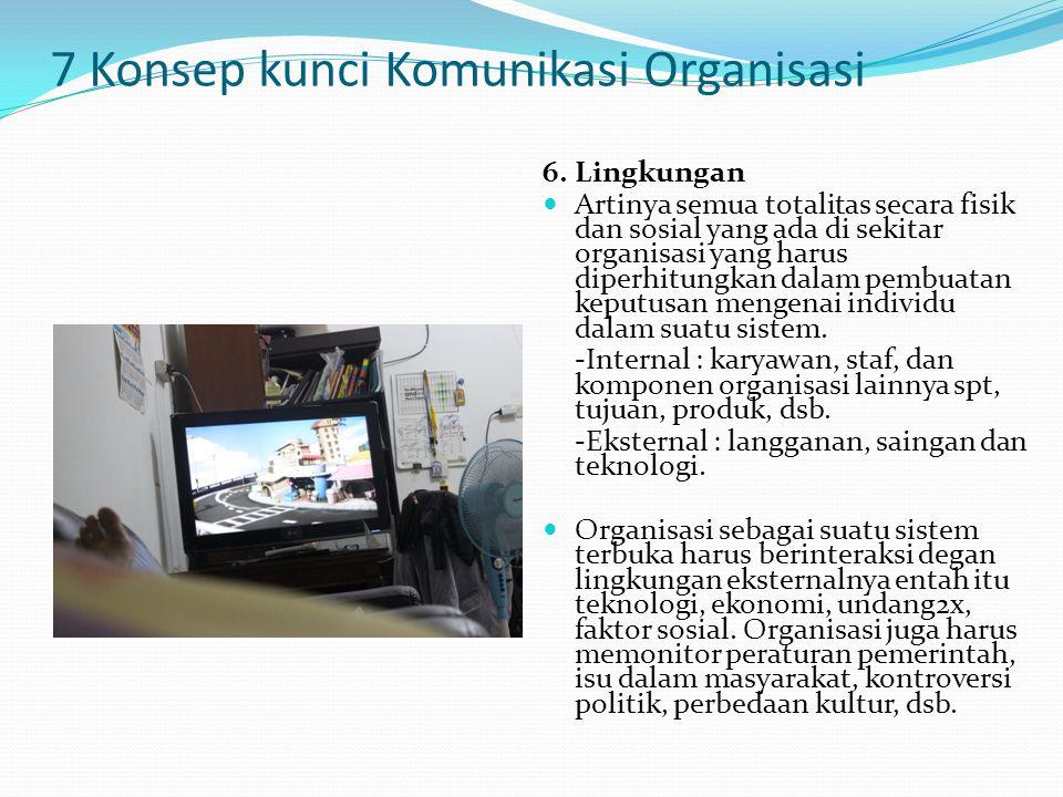 7 Konsep kunci Komunikasi Organisasi