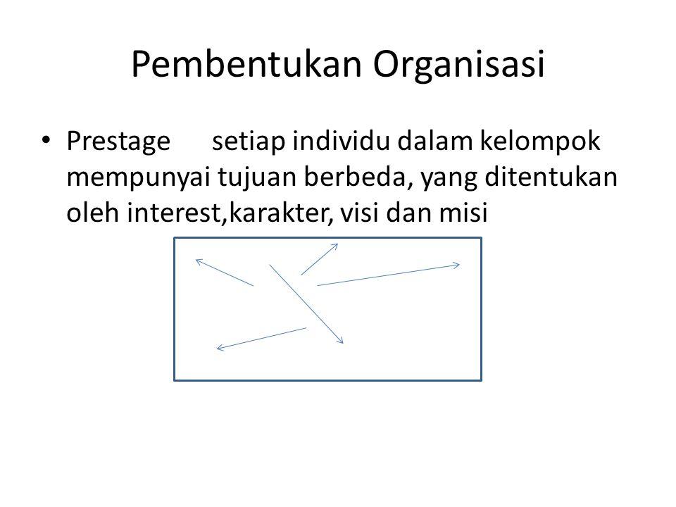 Pembentukan Organisasi