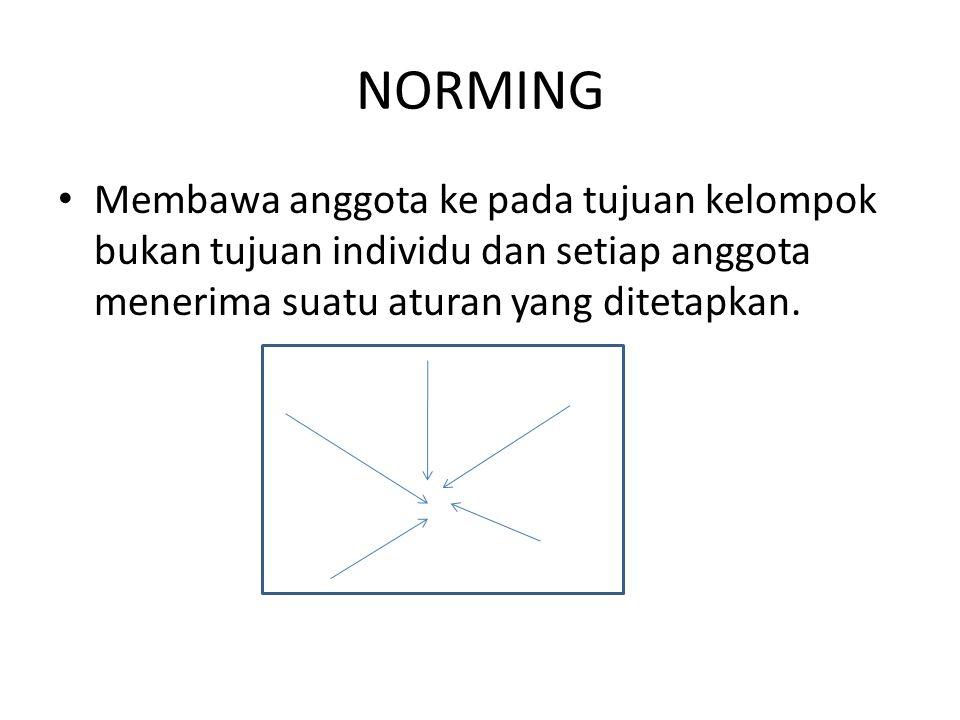 NORMING Membawa anggota ke pada tujuan kelompok bukan tujuan individu dan setiap anggota menerima suatu aturan yang ditetapkan.