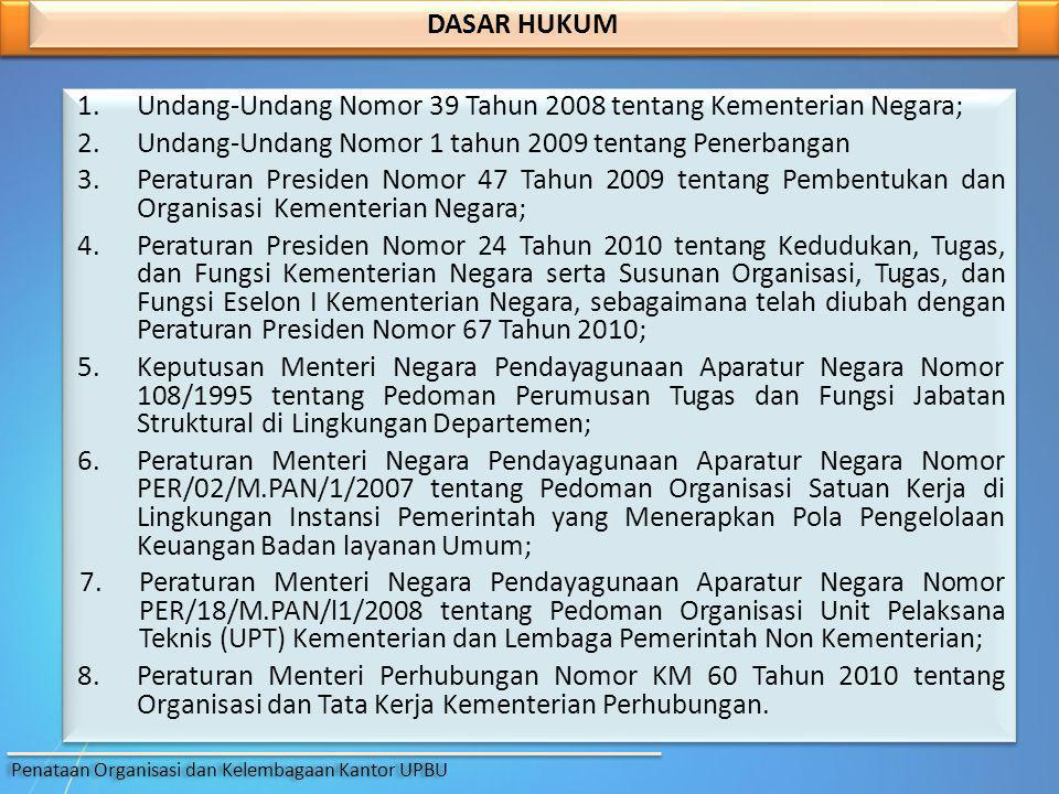 Undang-Undang Nomor 39 Tahun 2008 tentang Kementerian Negara;