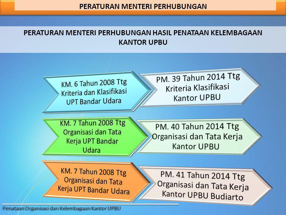 KM. 6 Tahun 2008 Ttg Kriteria dan Klasifikasi UPT Bandar Udara