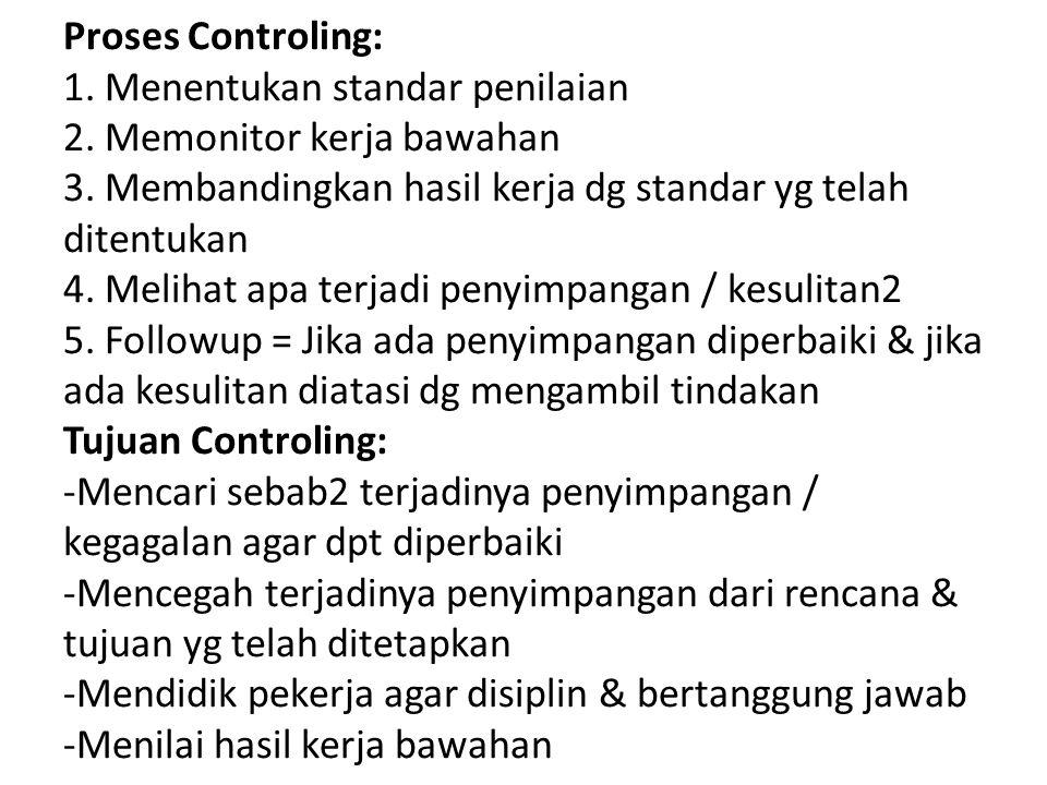 Proses Controling: 1. Menentukan standar penilaian 2