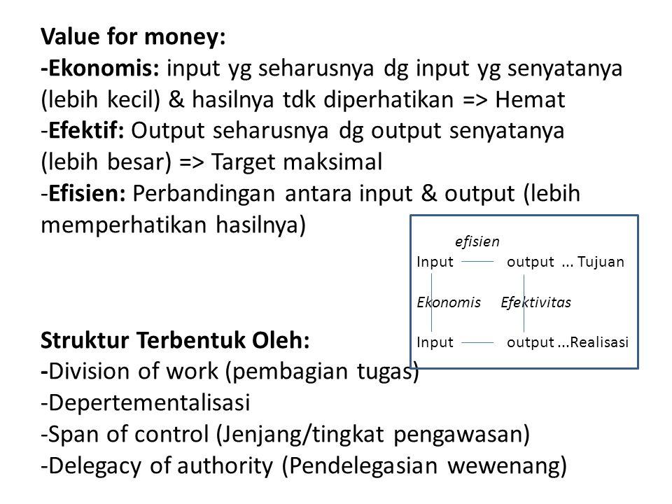 Value for money: -Ekonomis: input yg seharusnya dg input yg senyatanya (lebih kecil) & hasilnya tdk diperhatikan => Hemat -Efektif: Output seharusnya dg output senyatanya (lebih besar) => Target maksimal -Efisien: Perbandingan antara input & output (lebih memperhatikan hasilnya) Struktur Terbentuk Oleh: -Division of work (pembagian tugas) -Depertementalisasi -Span of control (Jenjang/tingkat pengawasan) -Delegacy of authority (Pendelegasian wewenang)