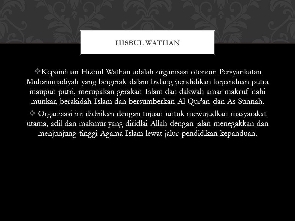 Hisbul Wathan