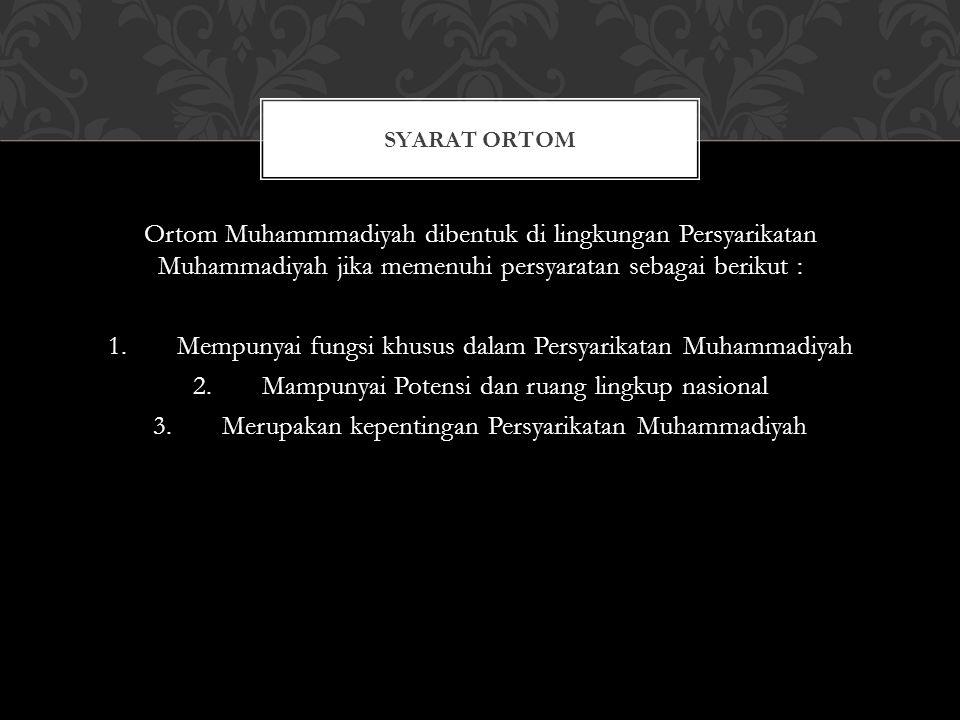 Syarat Ortom