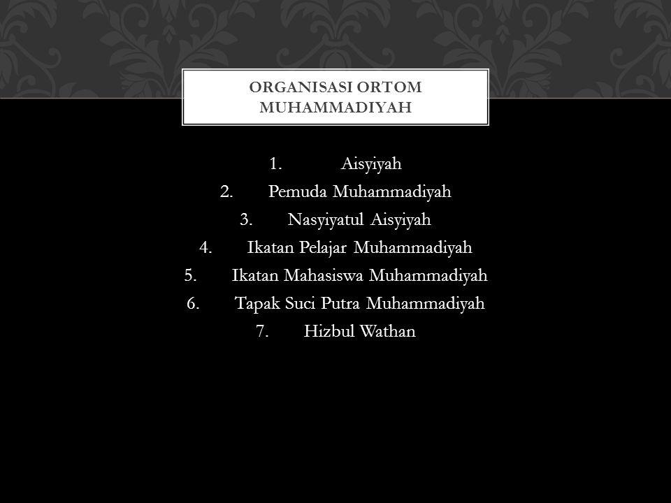 Organisasi Ortom Muhammadiyah