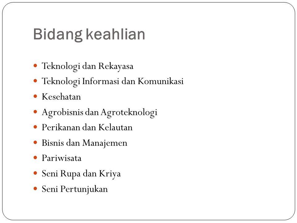 Bidang keahlian Teknologi dan Rekayasa