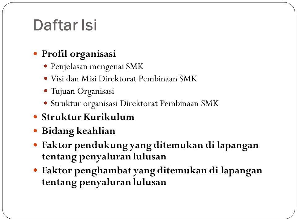 Daftar Isi Profil organisasi Struktur Kurikulum Bidang keahlian