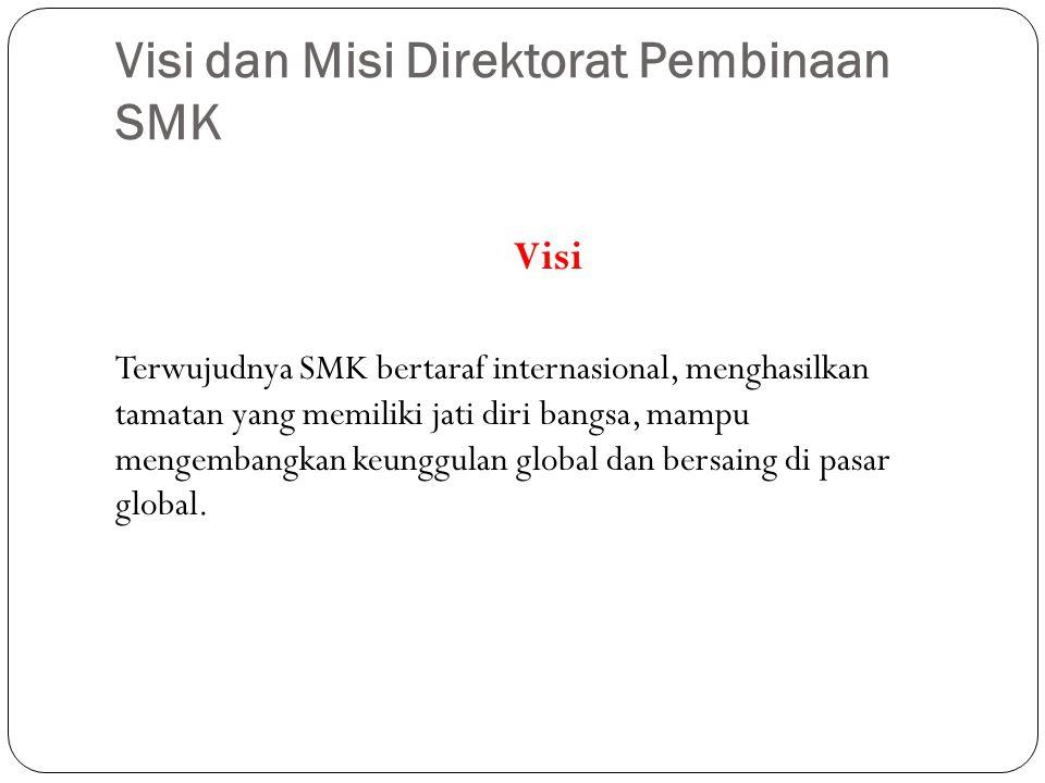 Visi dan Misi Direktorat Pembinaan SMK