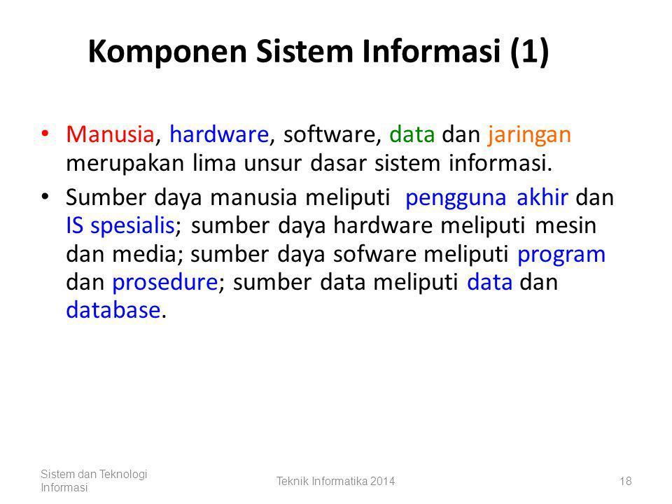 Komponen Sistem Informasi (1)