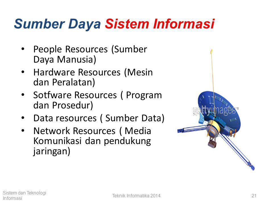 Sumber Daya Sistem Informasi