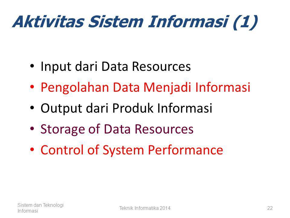 Aktivitas Sistem Informasi (1)