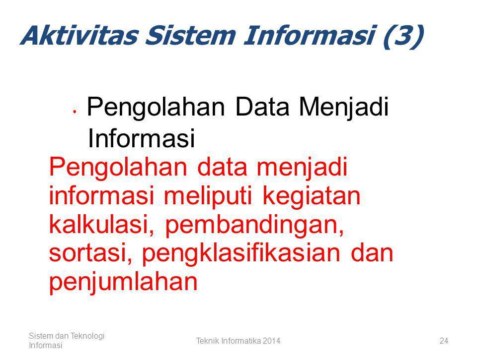 Aktivitas Sistem Informasi (3)