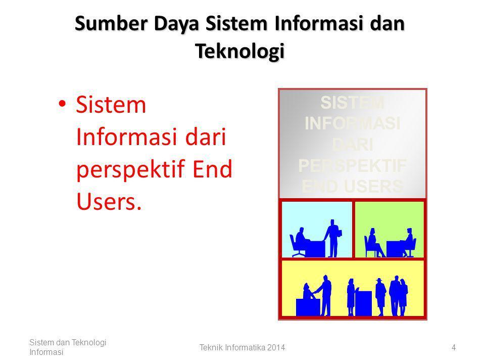 Sumber Daya Sistem Informasi dan Teknologi