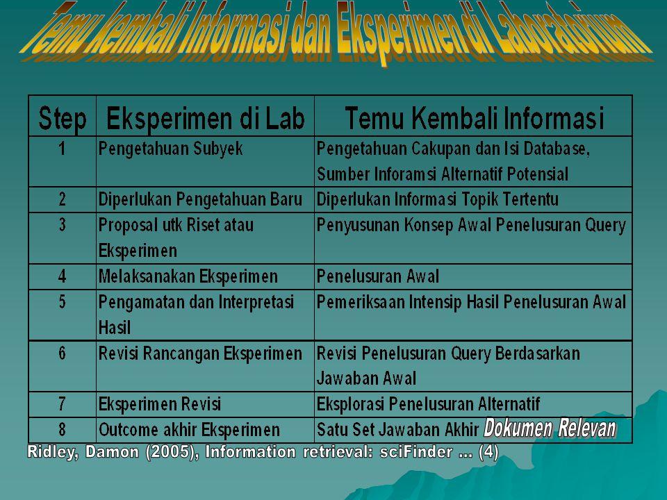 Temu kembali Informasi dan Eksperimen di Laboratorium
