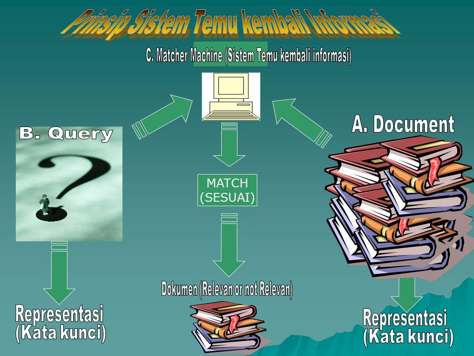C. Matcher Machine (Sistem Temu kembali informasi)