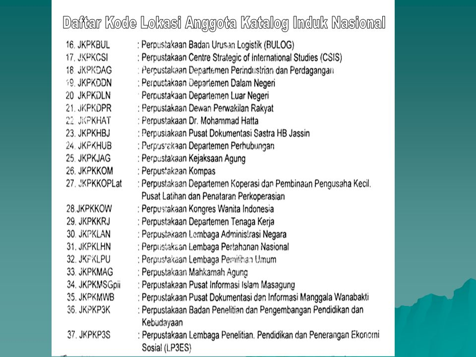 Daftar Kode Lokasi Anggota Katalog Induk Nasional