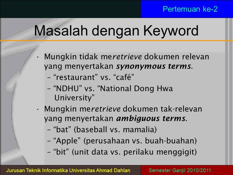 Masalah dengan Keyword