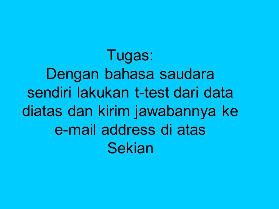 Tugas: Dengan bahasa saudara sendiri lakukan t-test dari data diatas dan kirim jawabannya ke e-mail address di atas Sekian