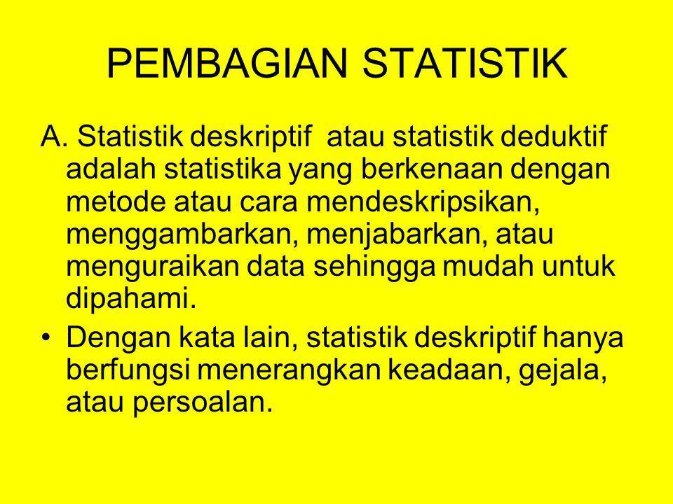 PEMBAGIAN STATISTIK