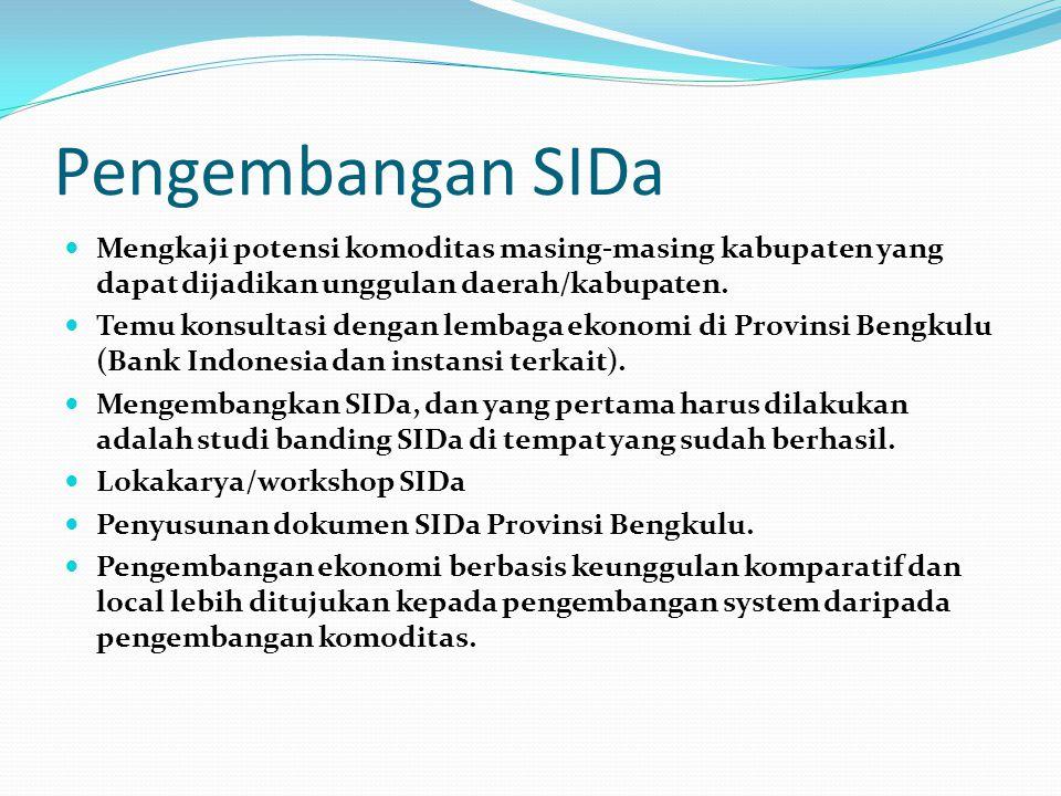Pengembangan SIDa Mengkaji potensi komoditas masing-masing kabupaten yang dapat dijadikan unggulan daerah/kabupaten.