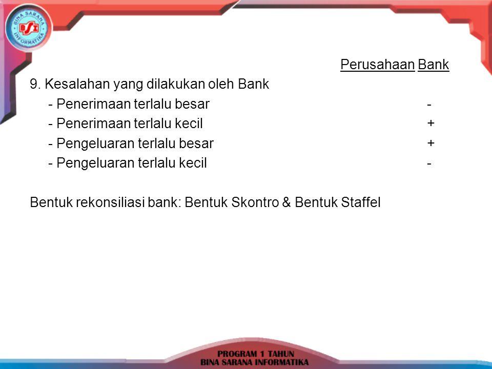 Perusahaan Bank 9. Kesalahan yang dilakukan oleh Bank. - Penerimaan terlalu besar - - Penerimaan terlalu kecil +
