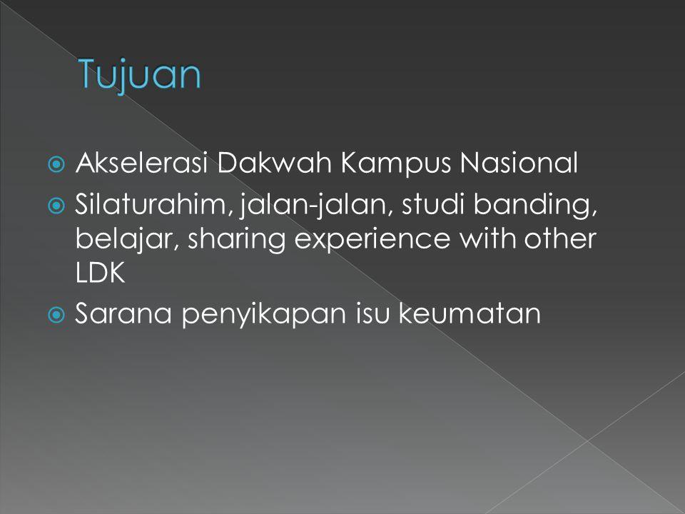 Tujuan Akselerasi Dakwah Kampus Nasional