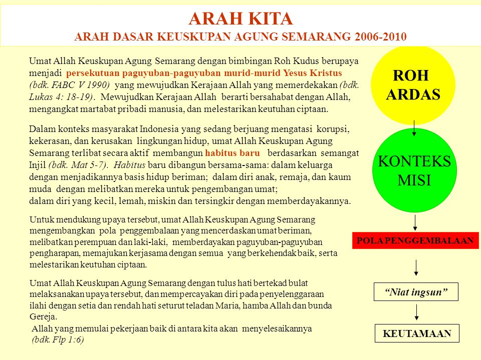 ARAH DASAR KEUSKUPAN AGUNG SEMARANG 2006-2010