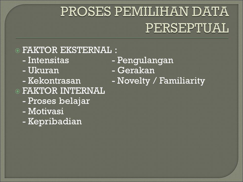 PROSES PEMILIHAN DATA PERSEPTUAL