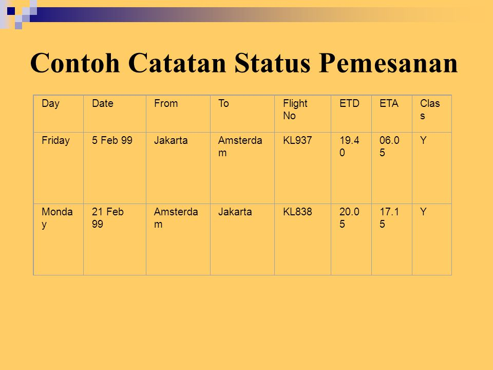 Contoh Catatan Status Pemesanan