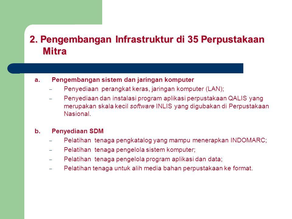2. Pengembangan Infrastruktur di 35 Perpustakaan Mitra