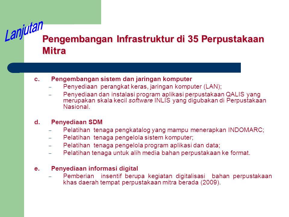 Pengembangan Infrastruktur di 35 Perpustakaan Mitra