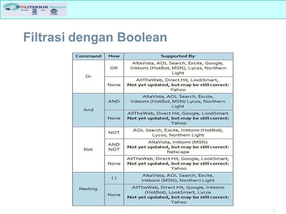 Filtrasi dengan Boolean