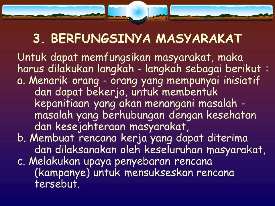 3. BERFUNGSINYA MASYARAKAT