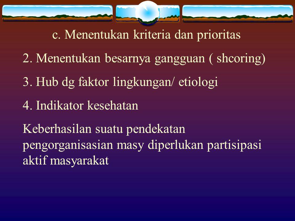 c. Menentukan kriteria dan prioritas