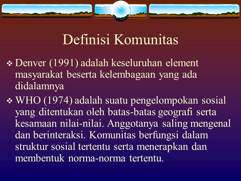 Definisi Komunitas Denver (1991) adalah keseluruhan element masyarakat beserta kelembagaan yang ada didalamnya.