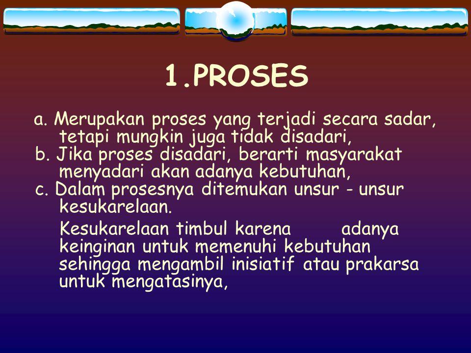 1.PROSES