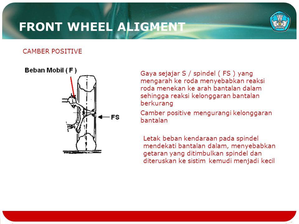 FRONT WHEEL ALIGMENT CAMBER POSITIVE