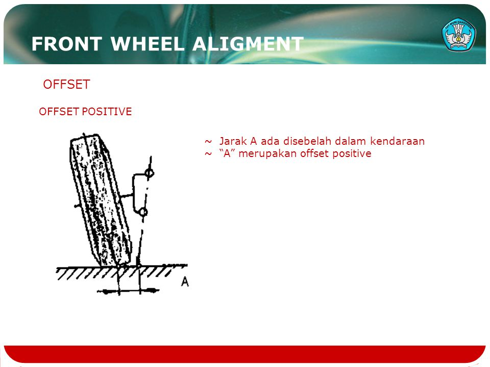 FRONT WHEEL ALIGMENT OFFSET OFFSET POSITIVE