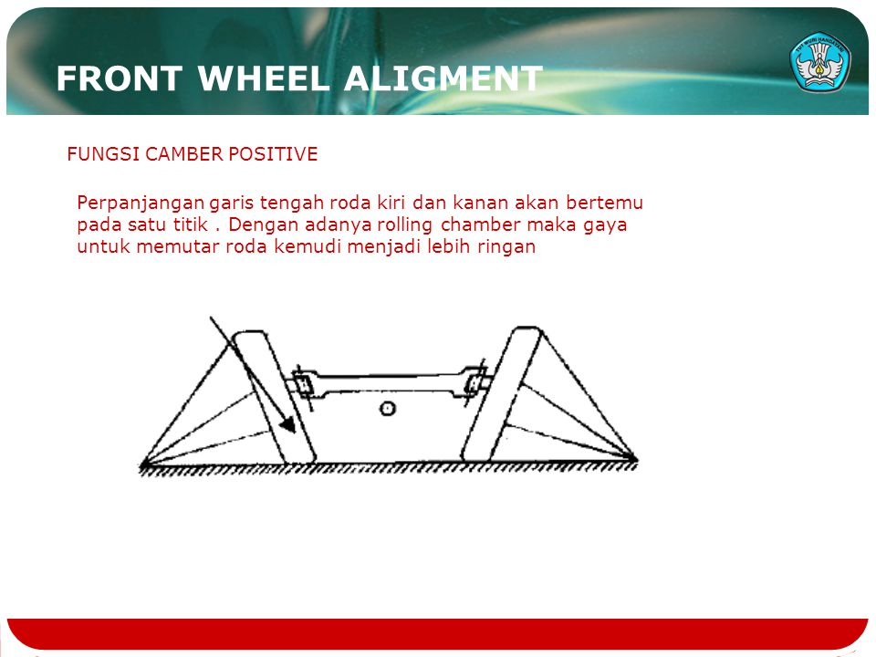 FRONT WHEEL ALIGMENT FUNGSI CAMBER POSITIVE