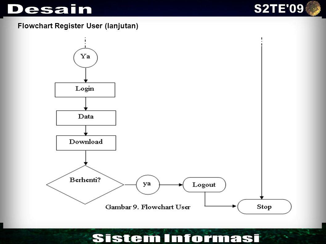 S2TE 09 Desain Flowchart Register User (lanjutan) Sistem Informasi