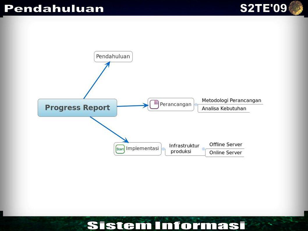 S2TE 09 Pendahuluan Sistem Informasi