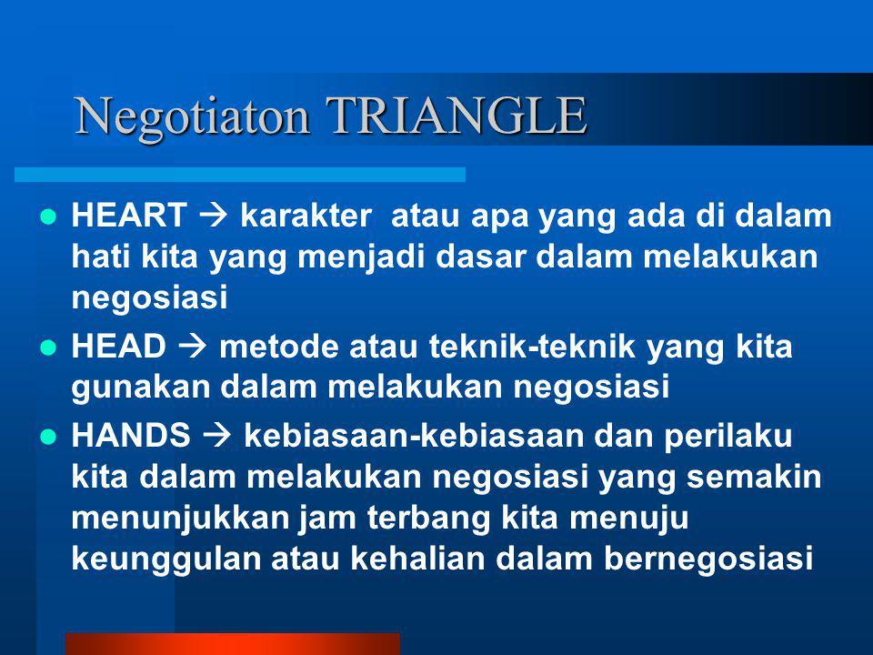 Negotiaton TRIANGLE HEART  karakter atau apa yang ada di dalam hati kita yang menjadi dasar dalam melakukan negosiasi.
