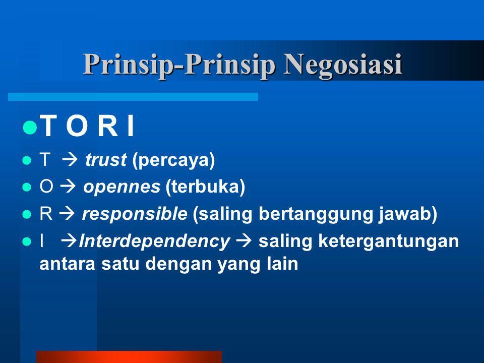 Prinsip-Prinsip Negosiasi