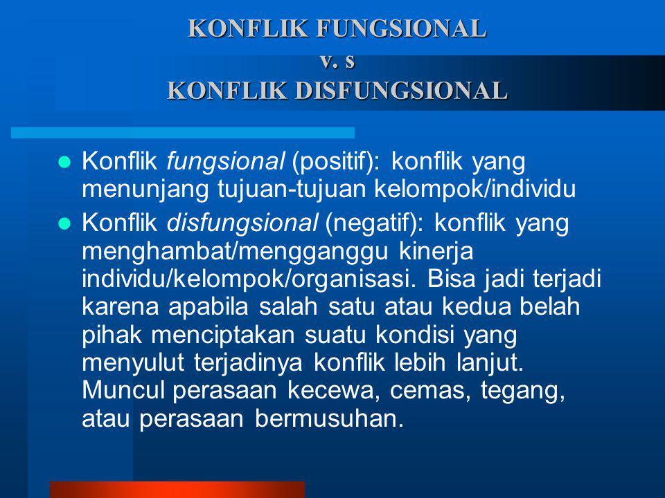 KONFLIK FUNGSIONAL v. s KONFLIK DISFUNGSIONAL