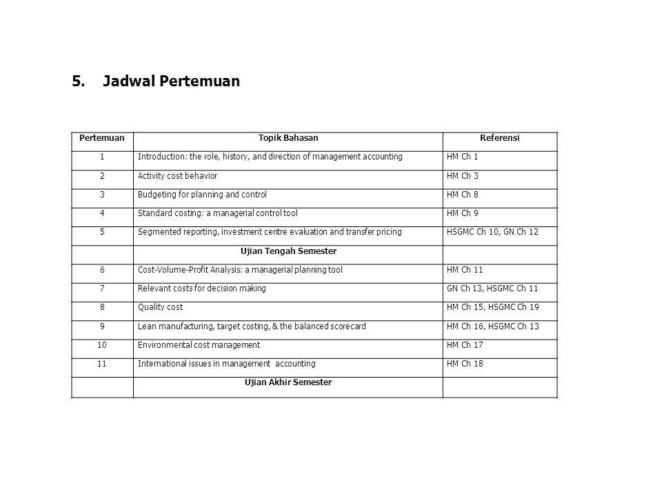5. Jadwal Pertemuan Pertemuan Topik Bahasan Referensi 1