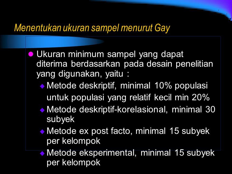 Menentukan ukuran sampel menurut Gay