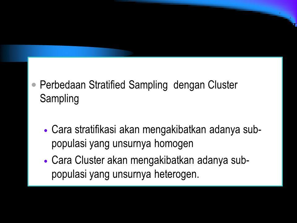 Perbedaan Stratified Sampling dengan Cluster Sampling