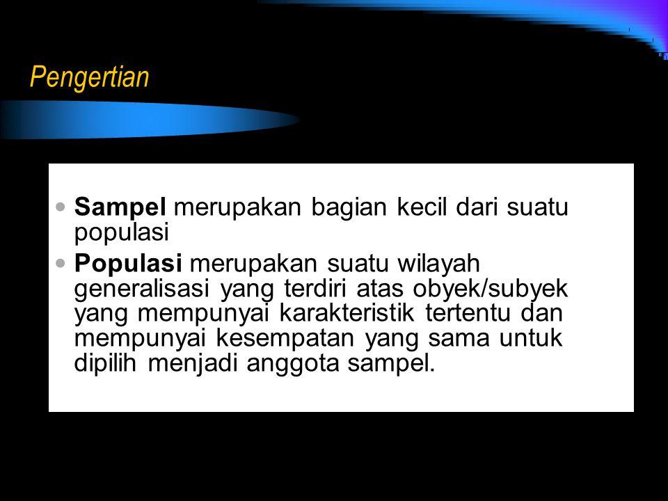 Pengertian Sampel merupakan bagian kecil dari suatu populasi
